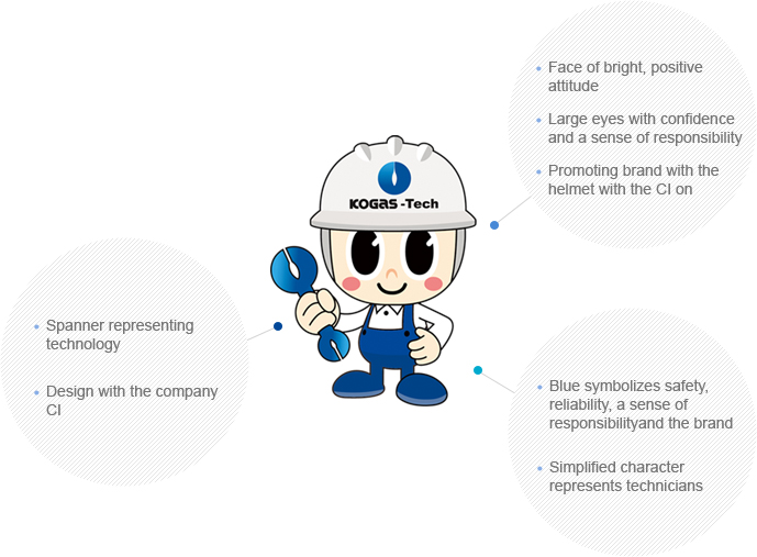 Spanner representing technology, Design with the company CI,  Face of bright, positive attitude,Large eyes with confidence and a sense of responsibility, Promoting brand with the helmet with the CI on, Blue symbolizes safety, reliability, a sense of responsibility